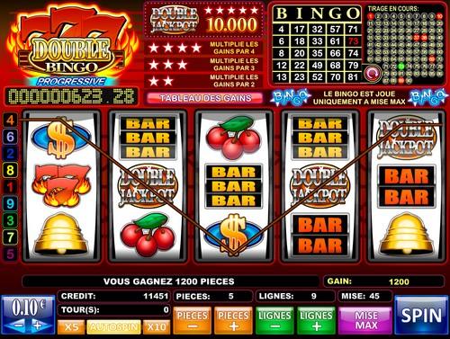 Machines a sous : gagner de l'argent sur le jeu le plus accessible